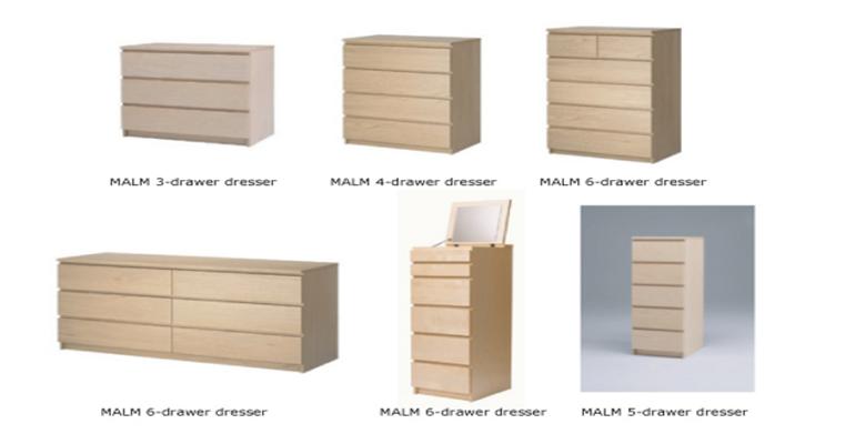 Ikea Recalling Chests Dressers
