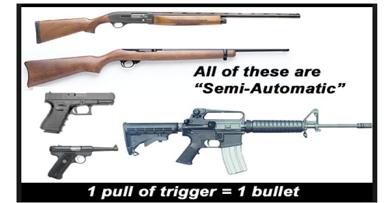 Automatic, Semi-Automatic Weapons Belong In War Not Neighborhoods